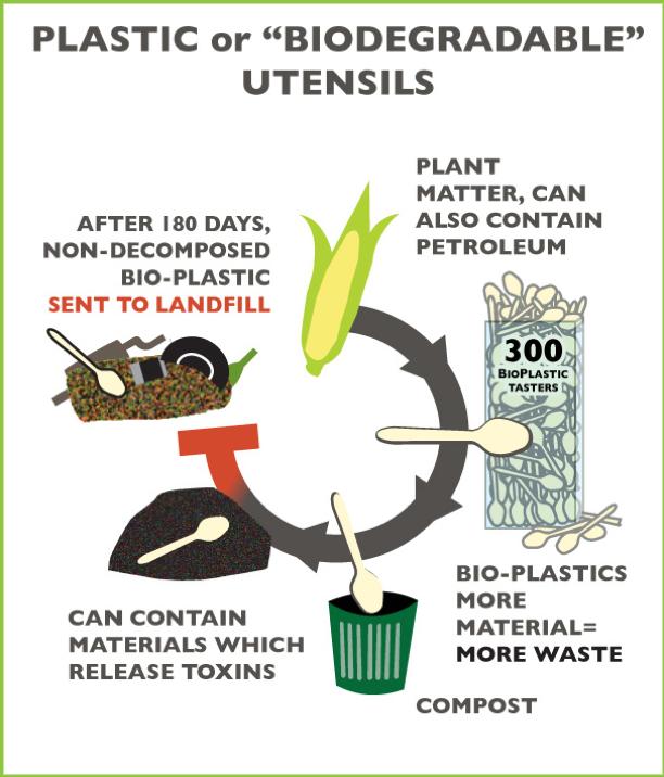 Sustainability - Epicure Trading
